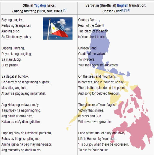 Philippine National Anthem Lyrics